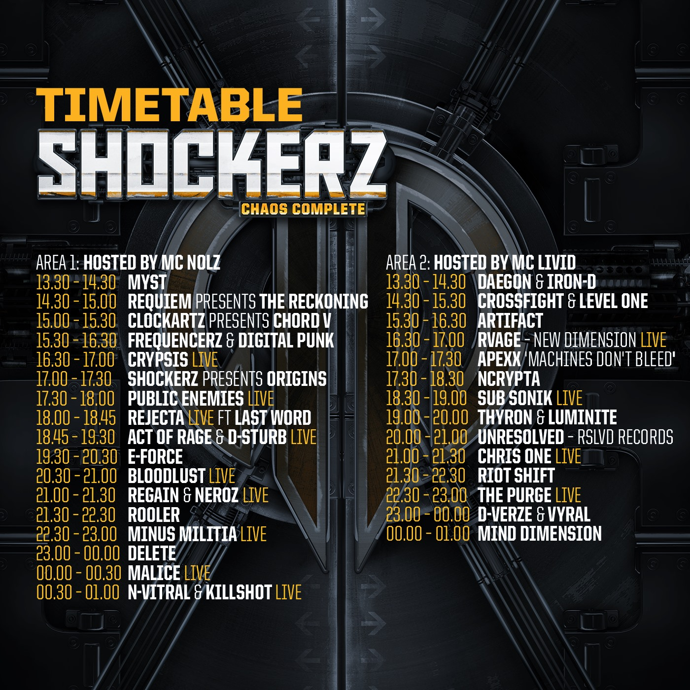 Shockerz 2019