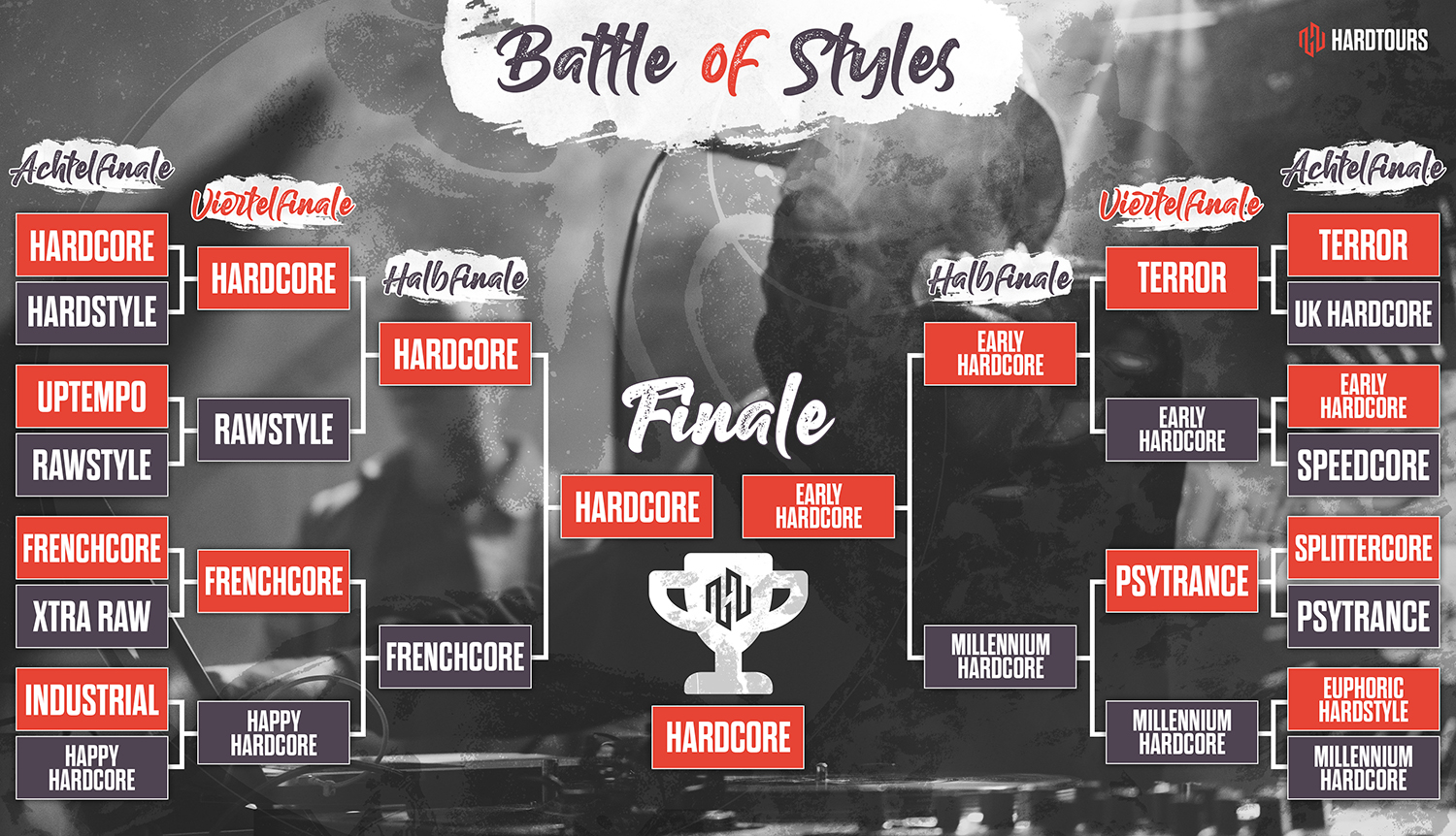 Battle of Styles