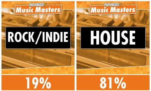 Music Masters - Achtelfinale 7