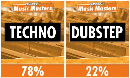 Music Masters - Halbfinale 1